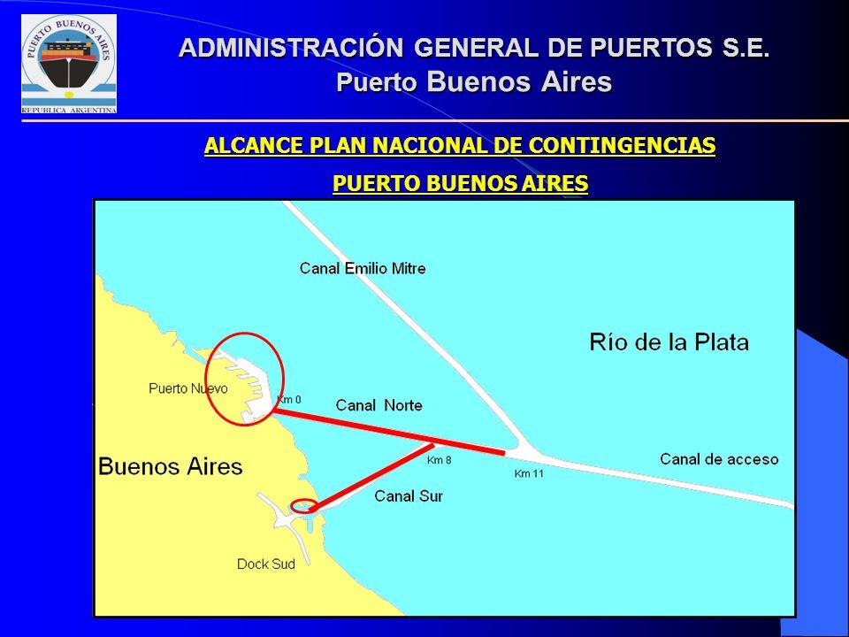 ADMINISTRACIÓN GENERAL DE PUERTOS S.E. Puerto Buenos Aires ALCANCE PLAN NACIONAL DE CONTINGENCIAS PUERTO BUENOS AIRES