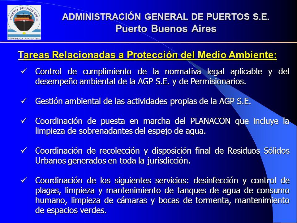 ADMINISTRACIÓN GENERAL DE PUERTOS S.E. Puerto Buenos Aires Control de cumplimiento de la normativa legal aplicable y del desempeño ambiental de la AGP