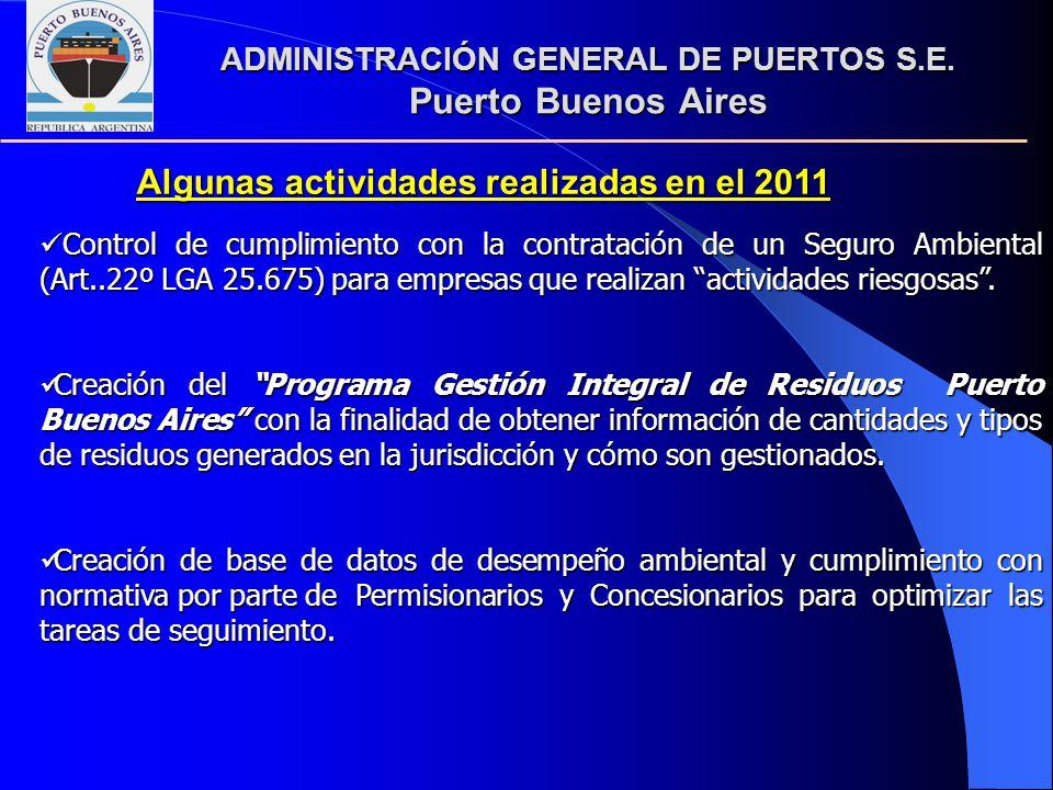 ADMINISTRACIÓN GENERAL DE PUERTOS S.E. Puerto Buenos Aires Algunas actividades realizadas en el 2011 Control de cumplimiento con la contratación de un