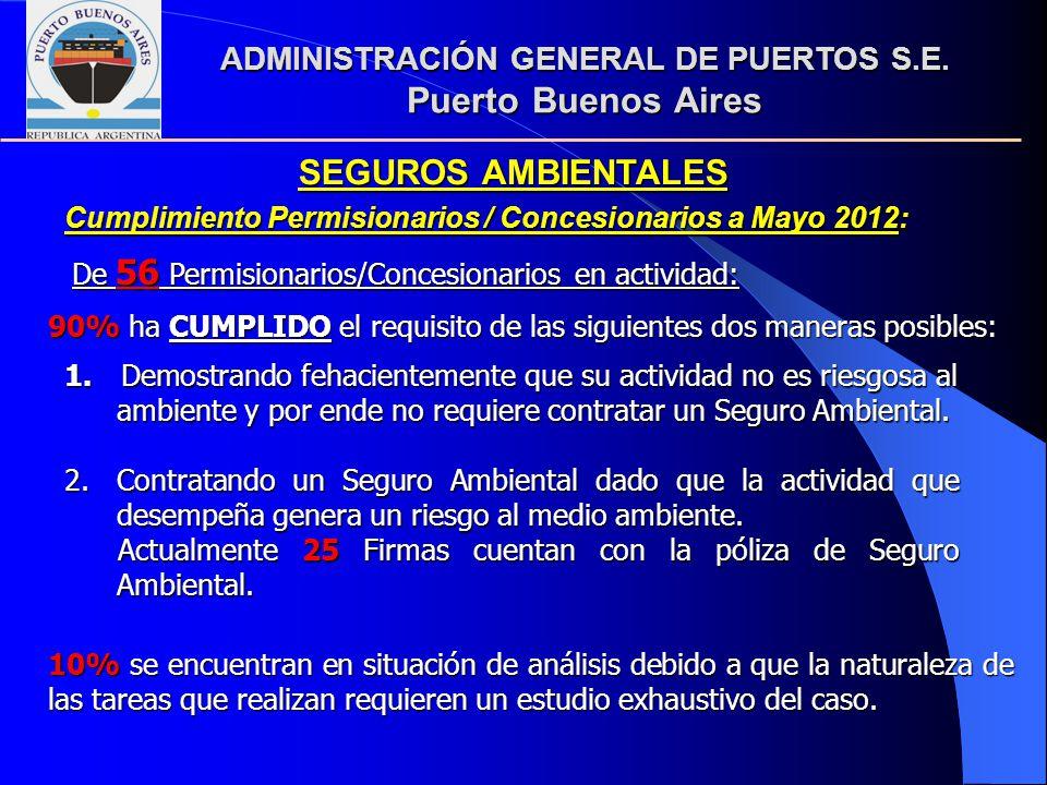 Ordenanza Marítima DPMA N° 8/98 En cumplimiento a la Ordenanza Marítima DPMA N° 8/98 de la Prefectura Naval Argentina El Plan es de aplicación a todo el ámbito del espejo de Agua del Puerto Buenos Aires, (incluye las Terminales Portuarias y las aguas de las Dársenas aledañas afectadas por un caso de contingencia).