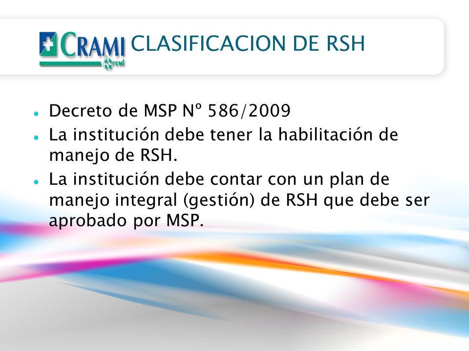CLASIFICACION DE RSH Decreto de MSP Nº 586/2009 La institución debe tener la habilitación de manejo de RSH. La institución debe contar con un plan de