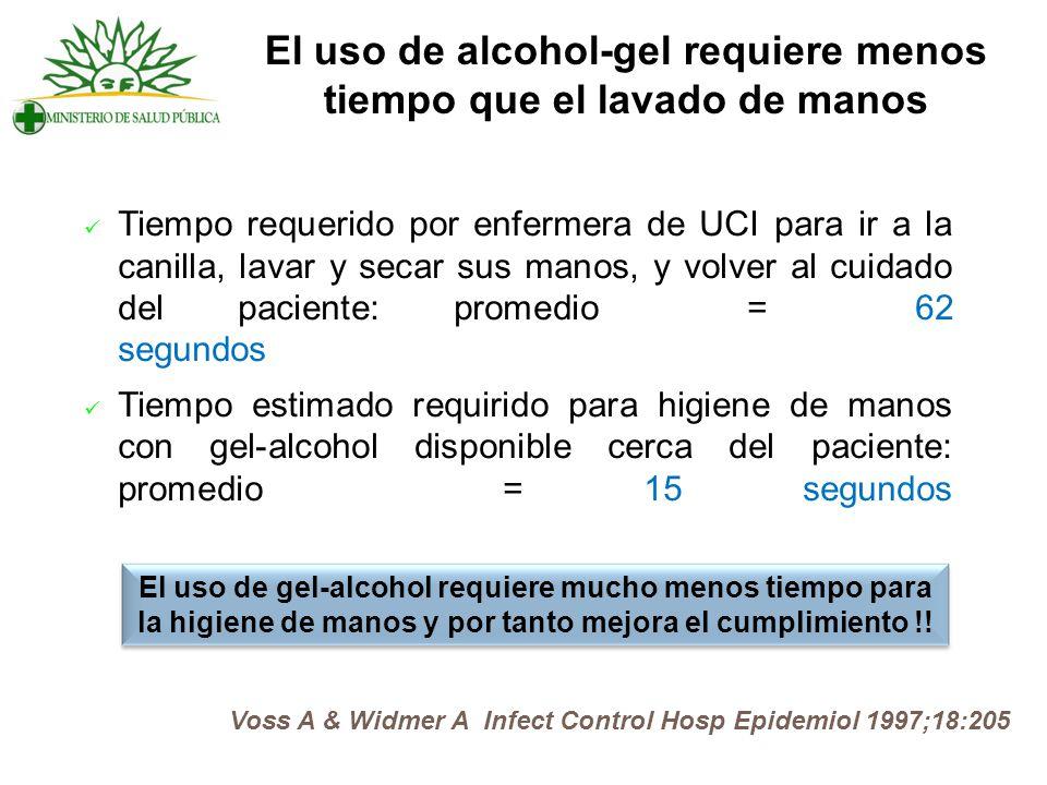 El uso de alcohol-gel requiere menos tiempo que el lavado de manos Tiempo requerido por enfermera de UCI para ir a la canilla, lavar y secar sus manos