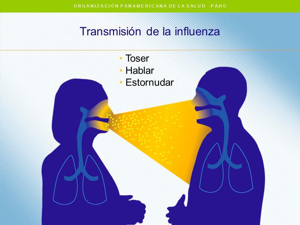 O R G A N I Z A C I Ó N P A N A M E R I C A N A D E L A S A L U D - P A H O Transmisión de la influenza Toser Hablar Estornudar