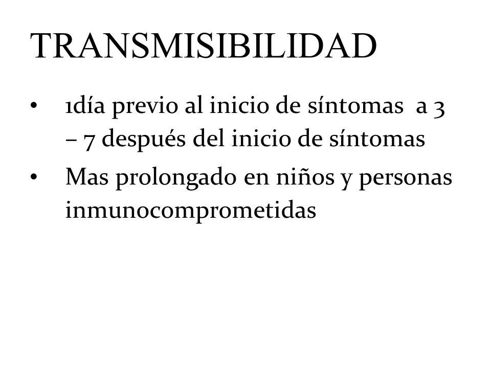 TRANSMISIBILIDAD 1día previo al inicio de síntomas a 3 – 7 después del inicio de síntomas Mas prolongado en niños y personas inmunocomprometidas