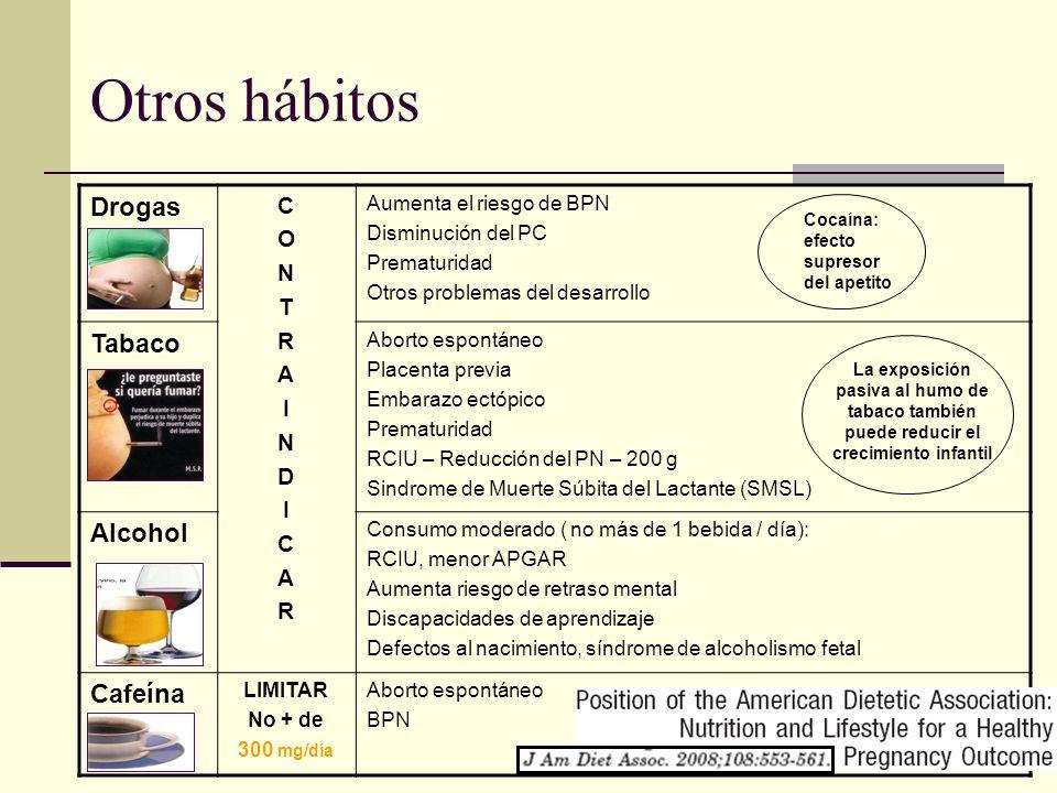 Otros hábitos Drogas CONTRAINDICARCONTRAINDICAR Aumenta el riesgo de BPN Disminución del PC Prematuridad Otros problemas del desarrollo Tabaco Aborto