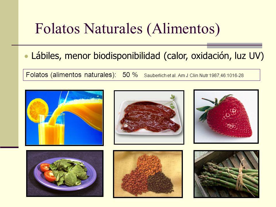 Folatos Naturales (Alimentos) Lábiles, menor biodisponibilidad (calor, oxidación, luz UV) Folatos (alimentos naturales): 50 % Sauberlich et al. Am J C