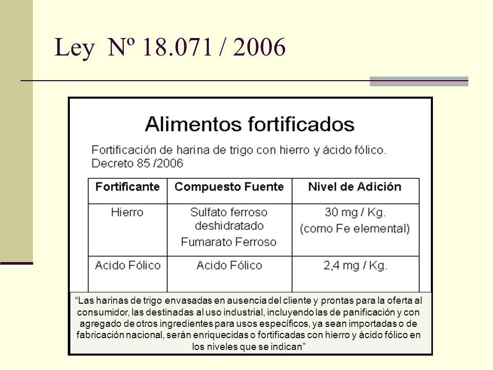 Ley Nº 18.071 / 2006 Las harinas de trigo envasadas en ausencia del cliente y prontas para la oferta al consumidor, las destinadas al uso industrial,