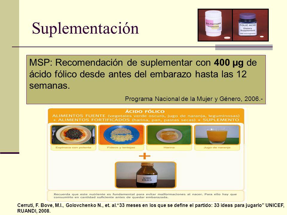 Suplementación MSP: Recomendación de suplementar con 400 µg de ácido fólico desde antes del embarazo hasta las 12 semanas. Programa Nacional de la Muj