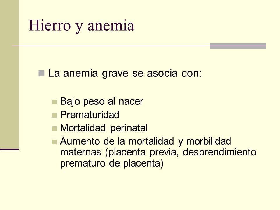 Hierro y anemia La anemia grave se asocia con: Bajo peso al nacer Prematuridad Mortalidad perinatal Aumento de la mortalidad y morbilidad maternas (pl