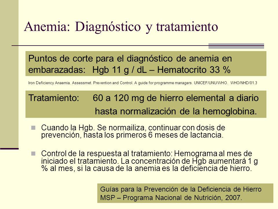 Anemia: Diagnóstico y tratamiento Cuando la Hgb. Se normailiza, continuar con dosis de prevención, hasta los primeros 6 meses de lactancia. Control de