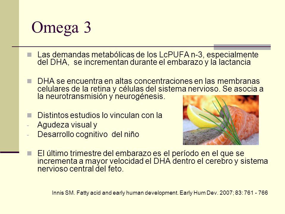 Omega 3 Las demandas metabólicas de los LcPUFA n-3, especialmente del DHA, se incrementan durante el embarazo y la lactancia DHA se encuentra en altas