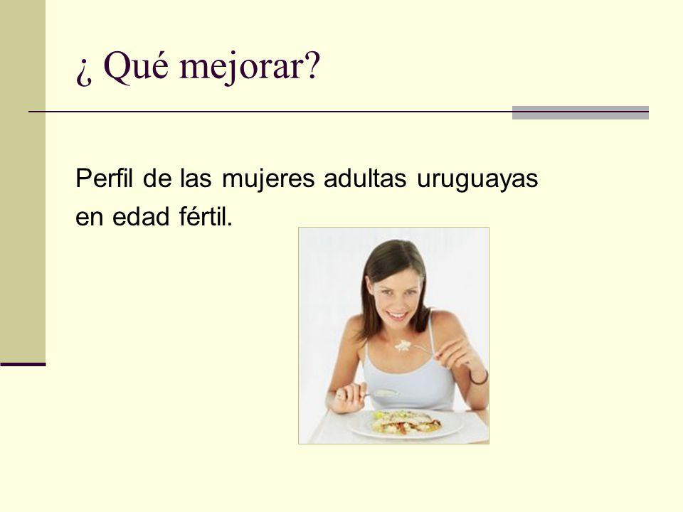 ¿ Qué mejorar? Perfil de las mujeres adultas uruguayas en edad fértil.