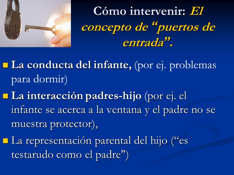 Cómo intervenir: El concepto de puertos de entrada. La conducta del infante, La conducta del infante, (por ej. problemas para dormir) La interacción p