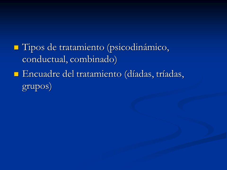 Tipos de tratamiento (psicodinámico, conductual, combinado) Tipos de tratamiento (psicodinámico, conductual, combinado) Encuadre del tratamiento (díad