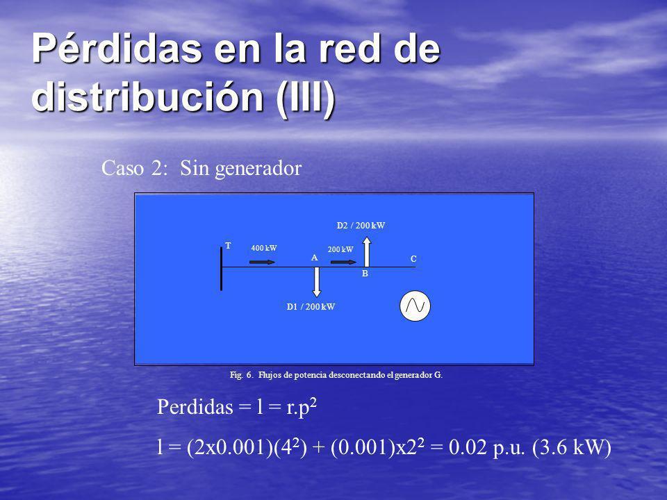 Pérdidas en la red de distribución (III) Caso 2: Sin generador Perdidas = l = r.p 2 l = (2x0.001)(4 2 ) + (0.001)x2 2 = 0.02 p.u. (3.6 kW) T A B C D1