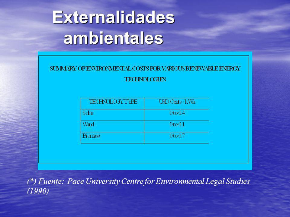 Externalidades ambientales (*) Fuente: Pace University Centre for Environmental Legal Studies (1990)