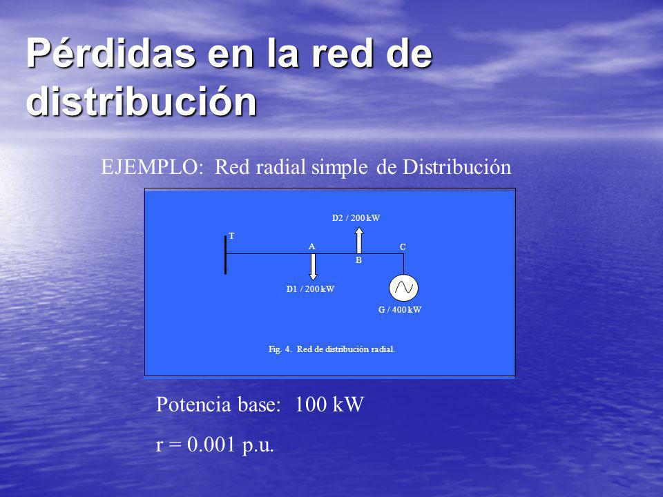 Pérdidas en la red de distribución EJEMPLO: Red radial simple de Distribución Potencia base: 100 kW r = 0.001 p.u. T A B C D1 / 200 kW D2 / 200 kW G /