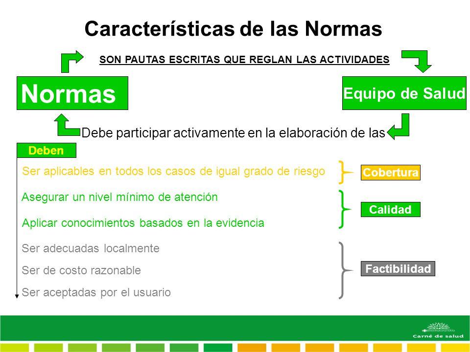 Características de las Normas Deben Normas Equipo de Salud SON PAUTAS ESCRITAS QUE REGLAN LAS ACTIVIDADES Debe participar activamente en la elaboració