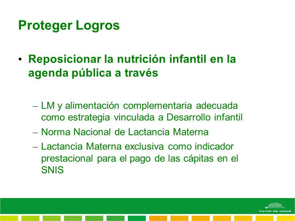 Proteger Logros Reposicionar la nutrición infantil en la agenda pública a través – LM y alimentación complementaria adecuada como estrategia vinculada