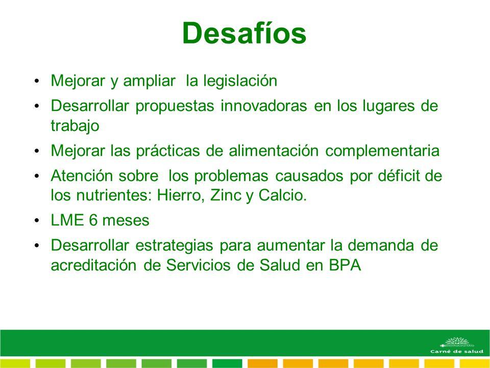 Desafíos Mejorar y ampliar la legislación Desarrollar propuestas innovadoras en los lugares de trabajo Mejorar las prácticas de alimentación complemen