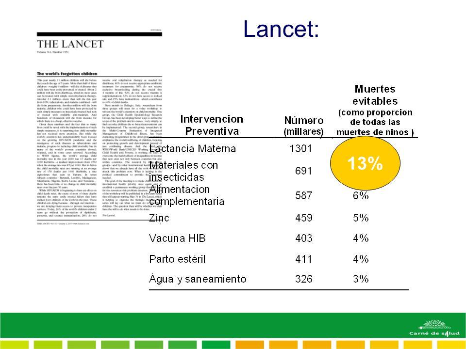 4 Lancet: Principales intervenciones preventivas 13%