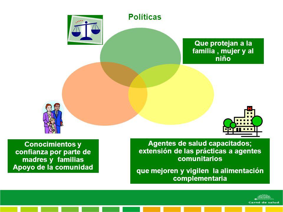 Políticas Conocimientos y confianza por parte de madres y familias Apoyo de la comunidad Agentes de salud capacitados; extensión de las prácticas a ag