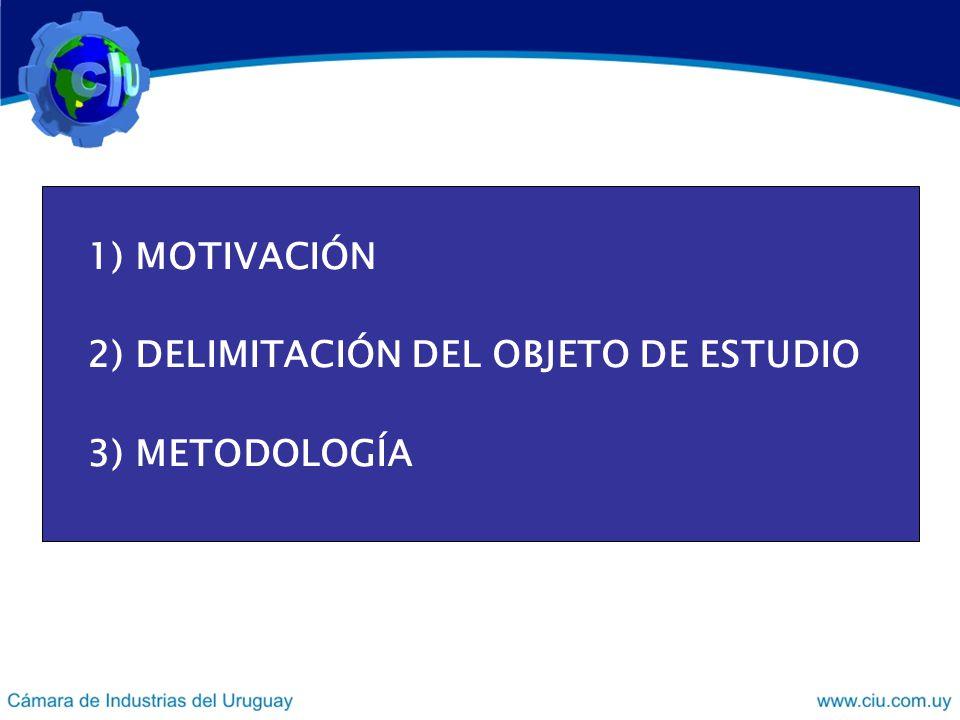 1) MOTIVACIÓN 2) DELIMITACIÓN DEL OBJETO DE ESTUDIO 3) METODOLOGÍA