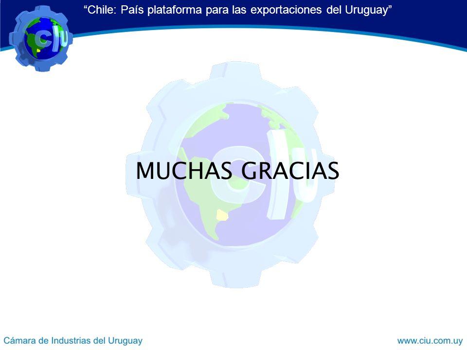 MUCHAS GRACIAS Chile: País plataforma para las exportaciones del Uruguay