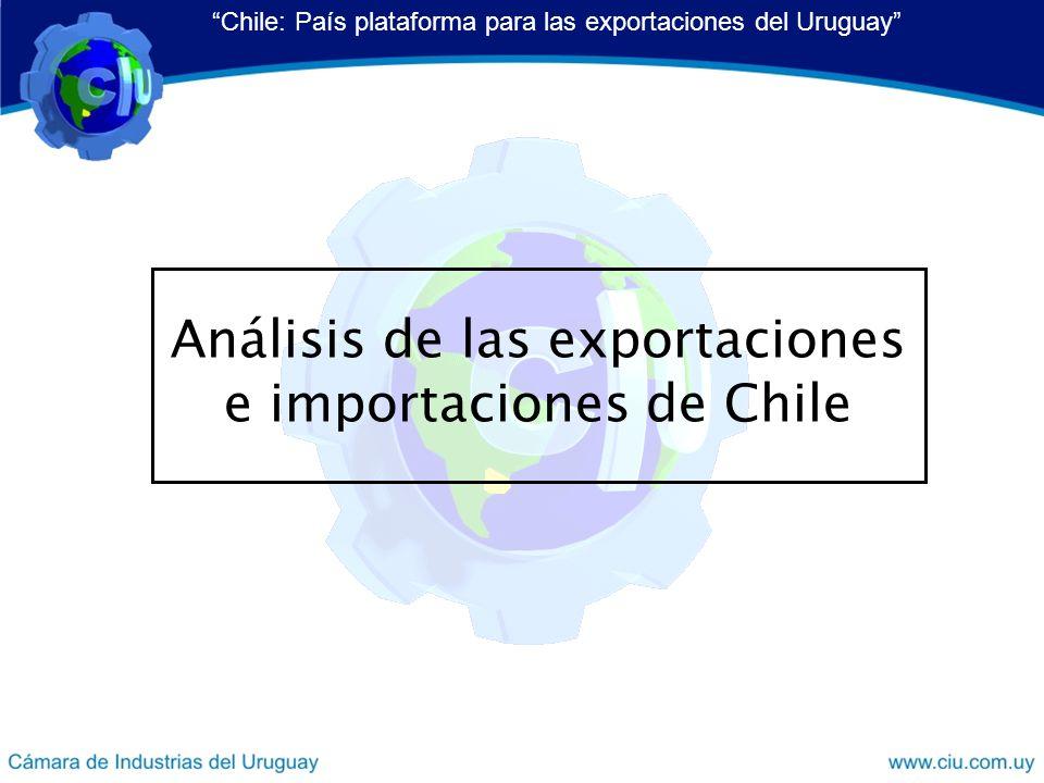 Exportaciones chilenas al mundo Fuente: TradeMAP - SOFOFA Millones de US$