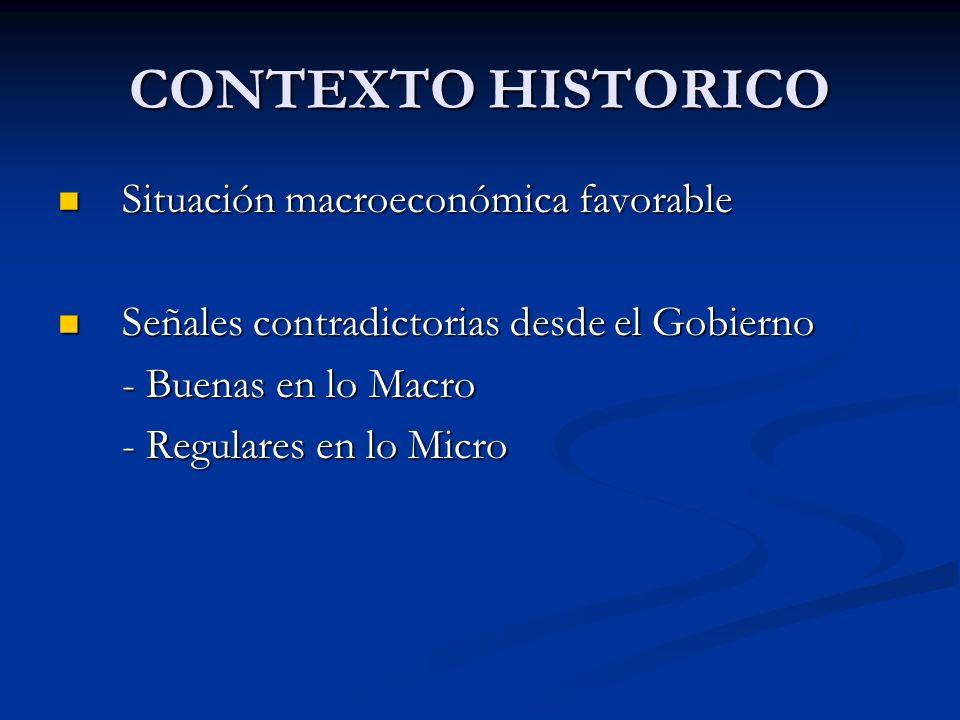 CONTEXTO HISTORICO Situación macroeconómica favorable Situación macroeconómica favorable Señales contradictorias desde el Gobierno Señales contradictorias desde el Gobierno - Buenas en lo Macro - Regulares en lo Micro