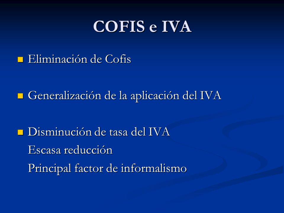 COFIS e IVA Eliminación de Cofis Eliminación de Cofis Generalización de la aplicación del IVA Generalización de la aplicación del IVA Disminución de tasa del IVA Disminución de tasa del IVA Escasa reducción Escasa reducción Principal factor de informalismo
