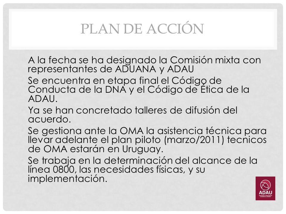 PLAN DE ACCIÓN A la fecha se ha designado la Comisión mixta con representantes de ADUANA y ADAU Se encuentra en etapa final el Código de Conducta de l