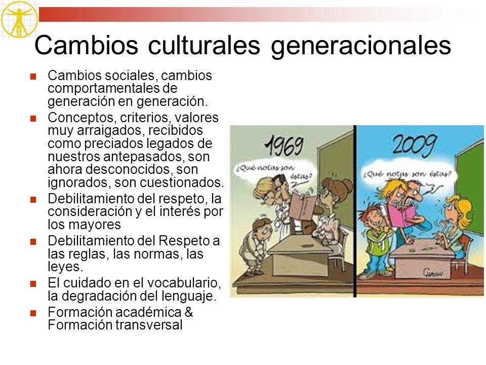 Cambios culturales generacionales Cambios sociales, cambios comportamentales de generación en generación. Conceptos, criterios, valores muy arraigados