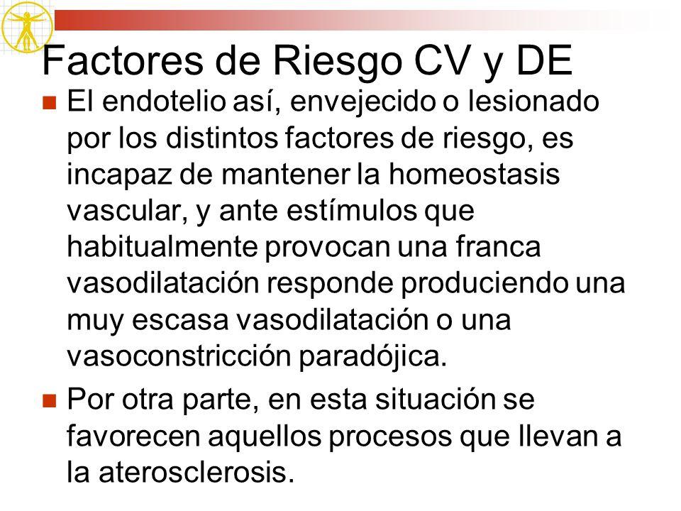 Factores de Riesgo CV y DE El endotelio así, envejecido o lesionado por los distintos factores de riesgo, es incapaz de mantener la homeostasis vascul