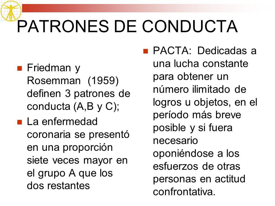 PATRONES DE CONDUCTA Friedman y Rosemman (1959) definen 3 patrones de conducta (A,B y C); La enfermedad coronaria se presentó en una proporción siete