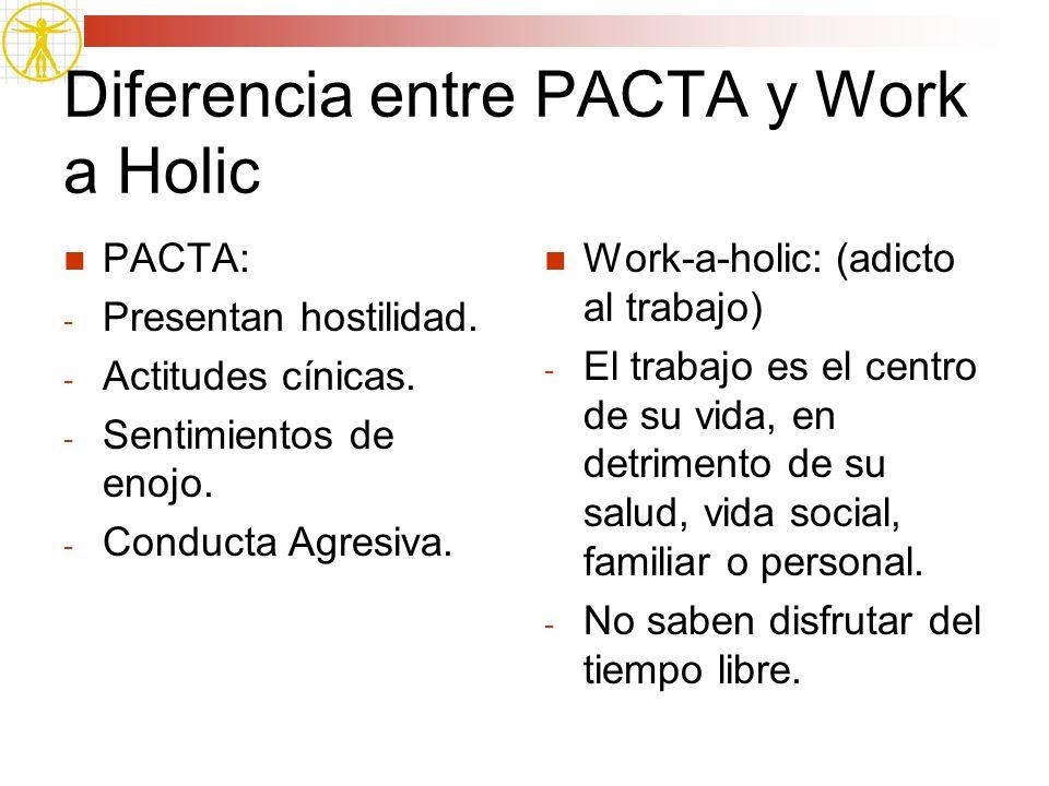 Diferencia entre PACTA y Work a Holic PACTA: - Presentan hostilidad. - Actitudes cínicas. - Sentimientos de enojo. - Conducta Agresiva. Work-a-holic: