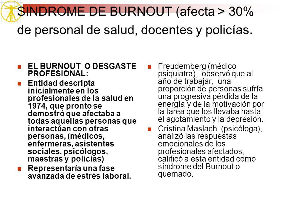 SINDROME DE BURNOUT (afecta > 30% de personal de salud, docentes y policías. EL BURNOUT O DESGASTE PROFESIONAL: Entidad descripta inicialmente en los