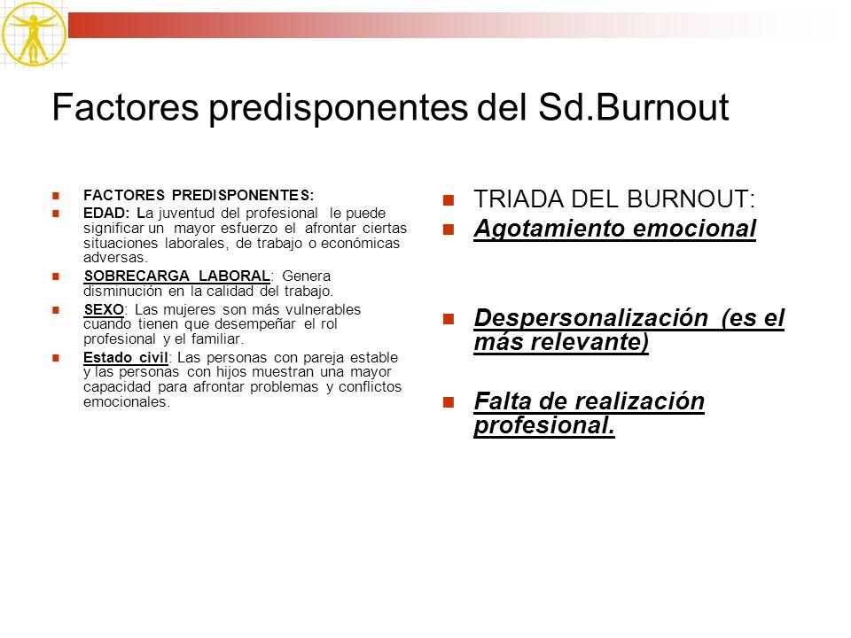 Factores predisponentes del Sd.Burnout FACTORES PREDISPONENTES: EDAD: La juventud del profesional le puede significar un mayor esfuerzo el afrontar ci