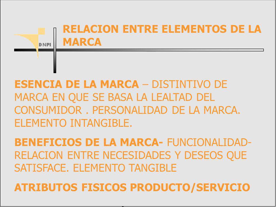 ESENCIA DE LA MARCA – DISTINTIVO DE MARCA EN QUE SE BASA LA LEALTAD DEL CONSUMIDOR.