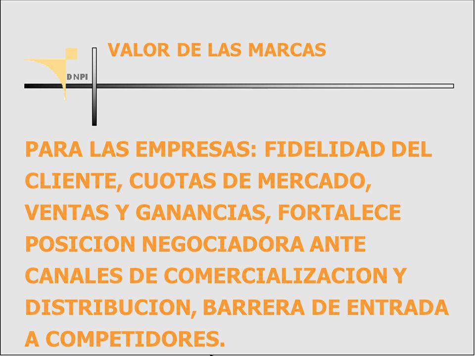 PARA LAS EMPRESAS: FIDELIDAD DEL CLIENTE, CUOTAS DE MERCADO, VENTAS Y GANANCIAS, FORTALECE POSICION NEGOCIADORA ANTE CANALES DE COMERCIALIZACION Y DISTRIBUCION, BARRERA DE ENTRADA A COMPETIDORES.