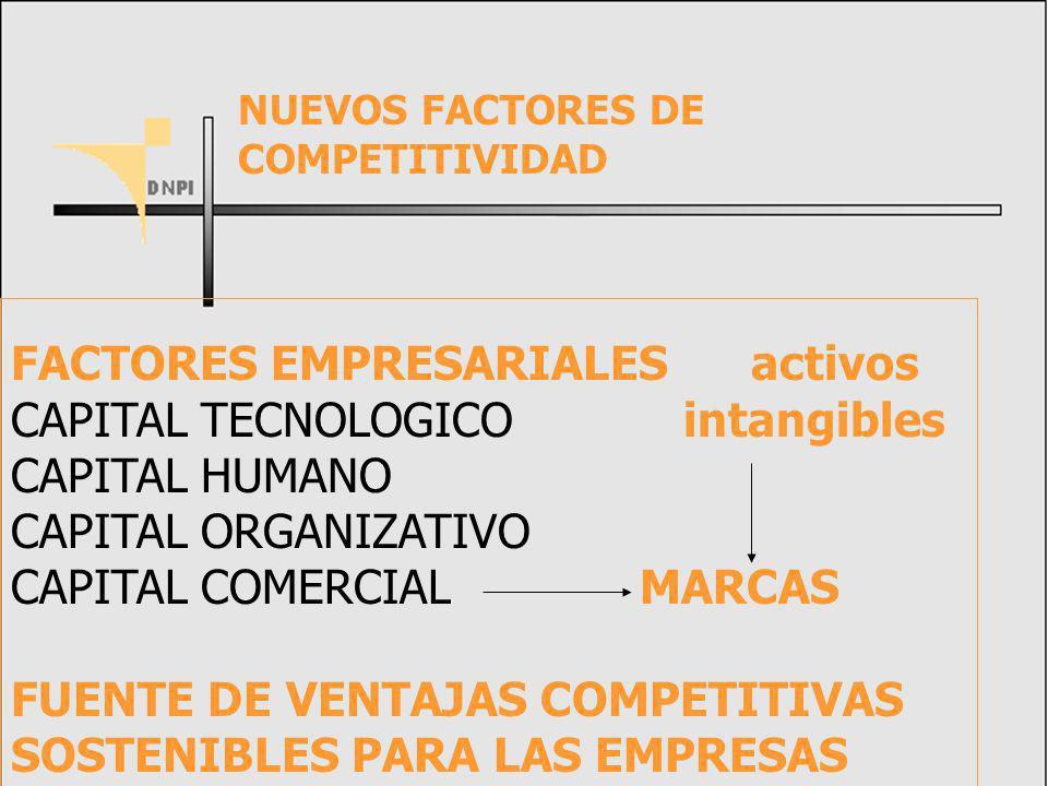 1.MASIVO: Todos los sectores con la misma marca 2.POR NICHOS: Una marca a un segmento específico 3.DIFERENCIADO: Diversificación de marcas en cada segmento.