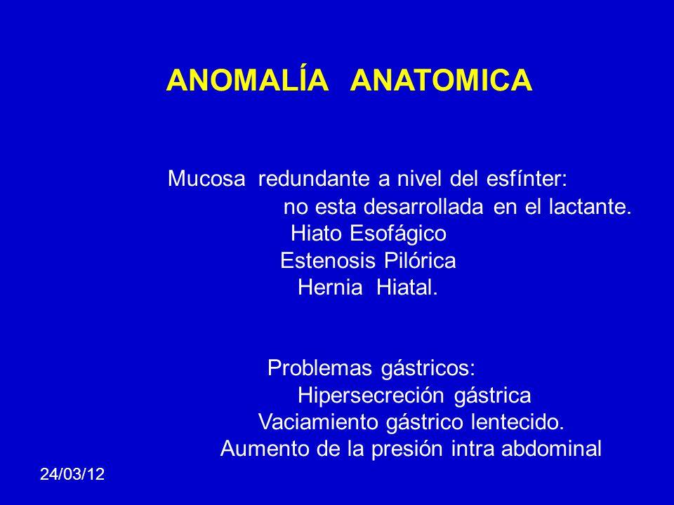 ANOMALÍA ANATOMICA Mucosa redundante a nivel del esfínter: no esta desarrollada en el lactante. Hiato Esofágico Estenosis Pilórica Hernia Hiatal. Prob