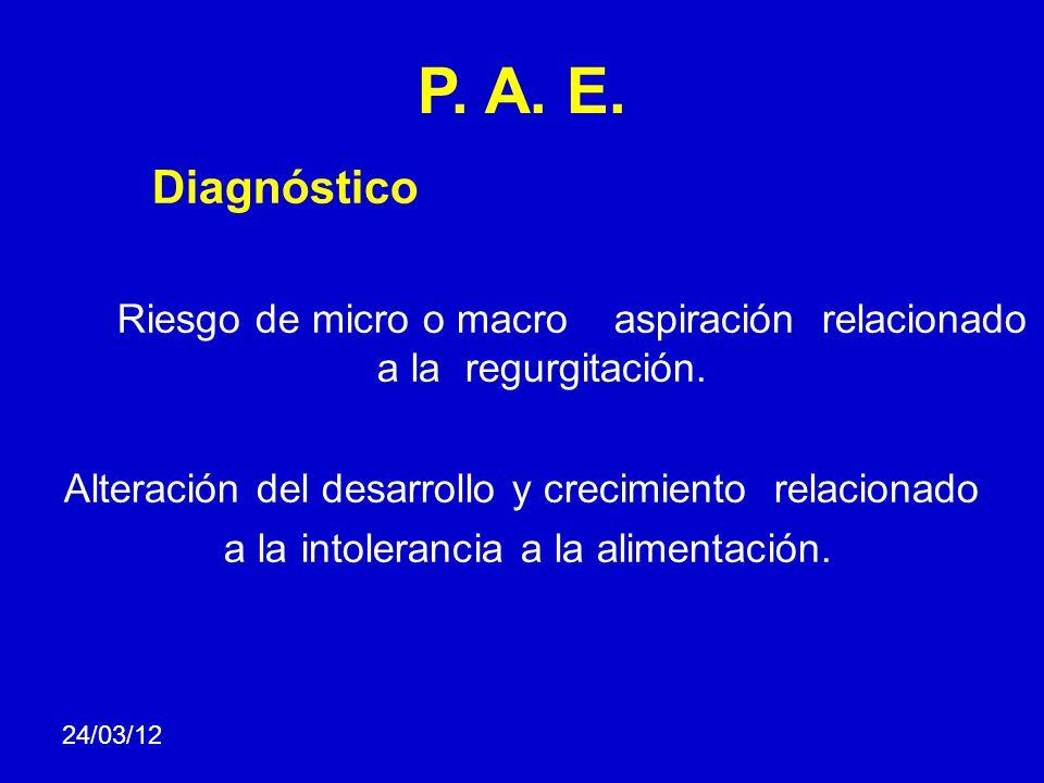 P. A. E. Diagnóstico Riesgo de micro o macro aspiración relacionado a la regurgitación. Alteración del desarrollo y crecimiento relacionado a la intol