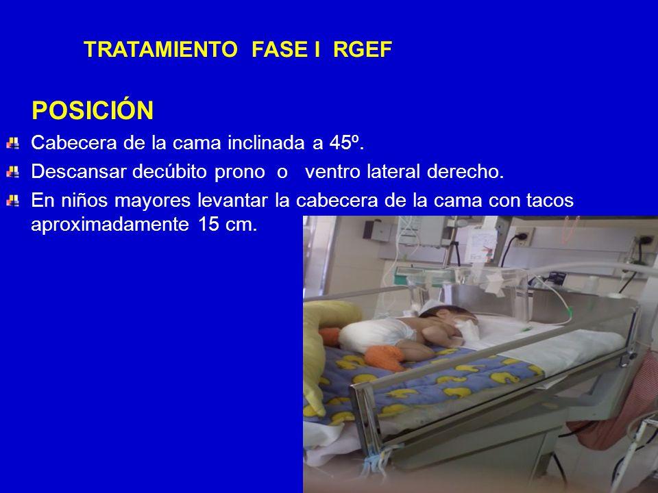 TRATAMIENTO FASE I RGEF POSICIÓN Cabecera de la cama inclinada a 45º. Descansar decúbito prono o ventro lateral derecho. En niños mayores levantar la