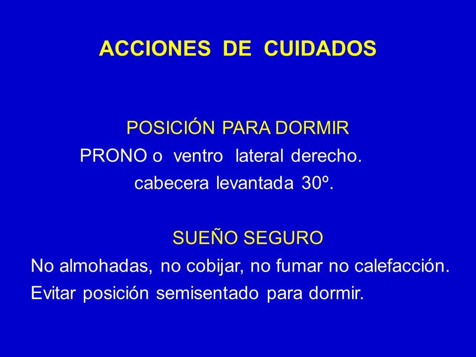 ACCIONES DE CUIDADOS POSICIÓN PARA DORMIR PRONO o ventro lateral derecho.