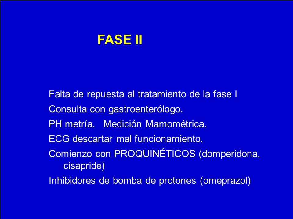 FASE II Falta de repuesta al tratamiento de la fase I Consulta con gastroenterólogo. PH metría. Medición Mamométrica. ECG descartar mal funcionamiento
