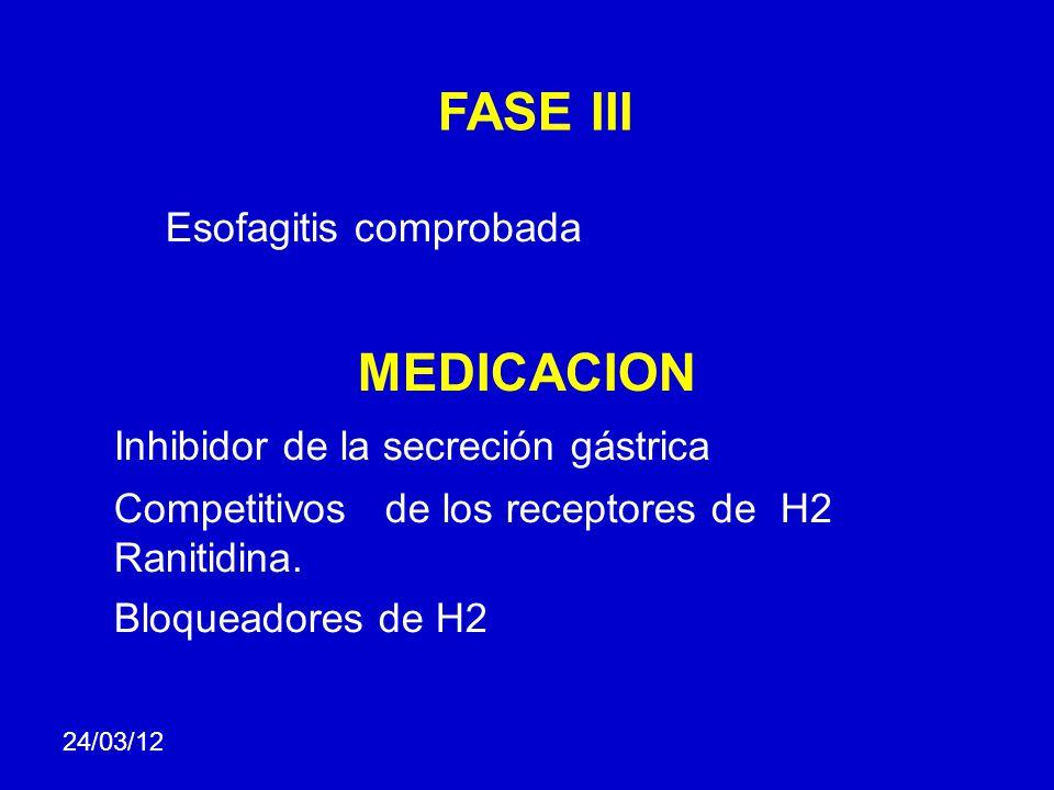 FASE III Esofagitis comprobada MEDICACION Inhibidor de la secreción gástrica Competitivos de los receptores de H2 Ranitidina. Bloqueadores de H2 24/03