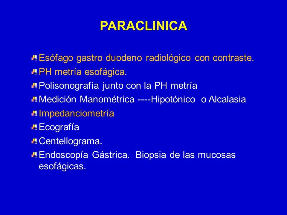 24/03/12 PARACLINICA Esófago gastro duodeno radiológico con contraste. PH metría esofágica. Polisonografía junto con la PH metría Medición Manométrica
