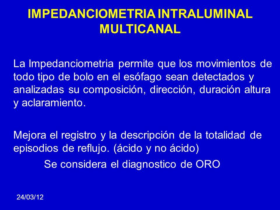 IMPEDANCIOMETRIA INTRALUMINAL MULTICANAL La Impedanciometria permite que los movimientos de todo tipo de bolo en el esófago sean detectados y analizad