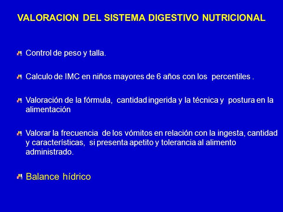 24/03/12 VALORACION DEL SISTEMA DIGESTIVO NUTRICIONAL Control de peso y talla. Calculo de IMC en niños mayores de 6 años con los percentiles. Valoraci